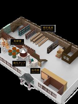 三郎丸蒸餾所內部