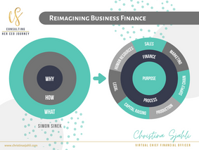 Reimagining Business Finance: How a Holistic Approach Can Help You Improve Your Business