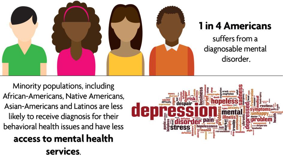 Hot off the press: Minority Mental Health Report