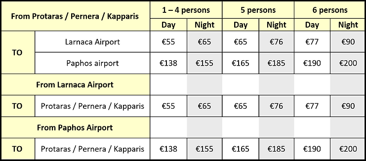 Larnaca Airport transfer Fares