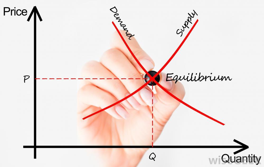 עקומת הביקוש - שיווי משקל בין ביקוש להיצע