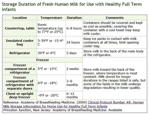 how_to_store_breast_milk.jpg