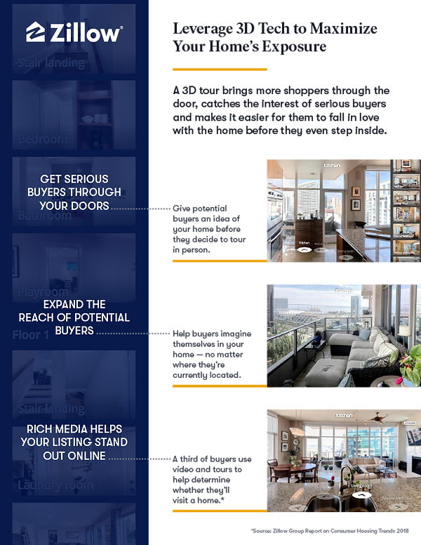 Zillow 3D One Pager Benefits.png
