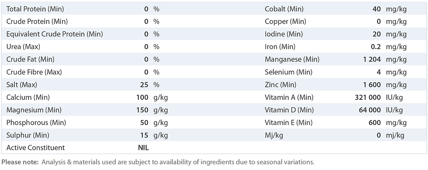Hylick Sheep Minerals nutritional analysis