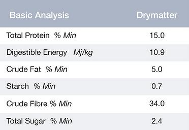 Hyfibre-analysis.png