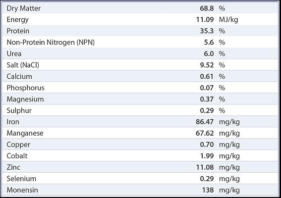 Agriliq Cattle Paddock nutritional analysis