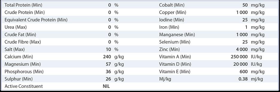PBA Feeds Dairy Pak nutritional analysis