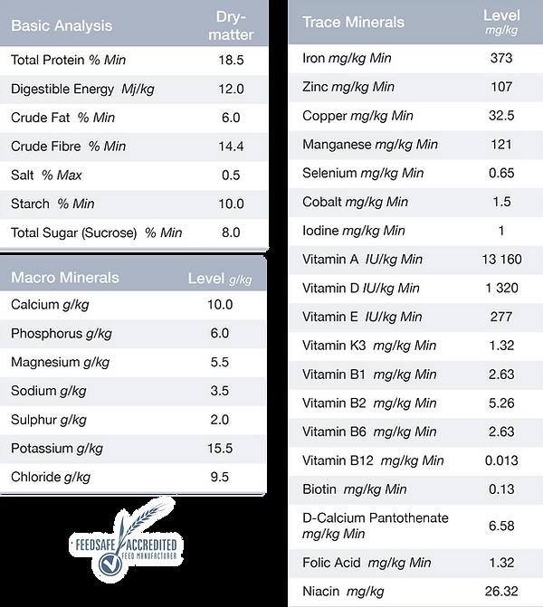 Weight-plus-analysis.png