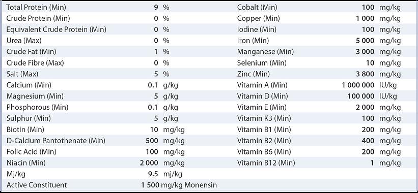 PBA Feeds Calf Vit-A-Min Nutritional analysis