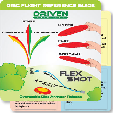 Disc Flight Reference Guide