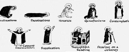 Catechism Study on Prayer
