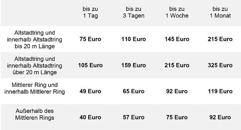 Halteverbot tabelle.jpg