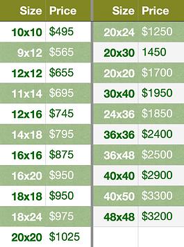 Price chart gdfa 2021.png