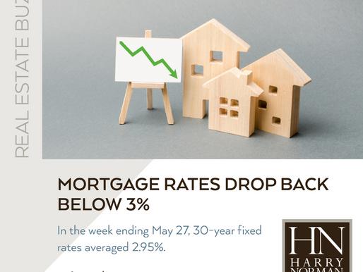 Interests rates drop, again...