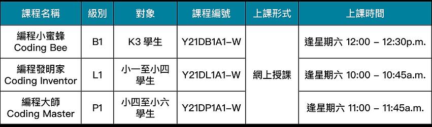 DE Timetable.png