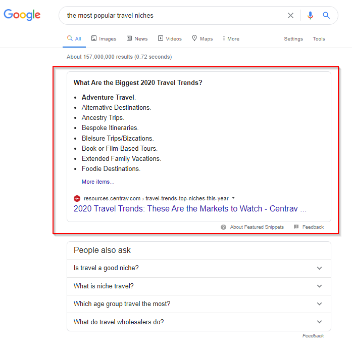 Google Snippet for Travel search terms