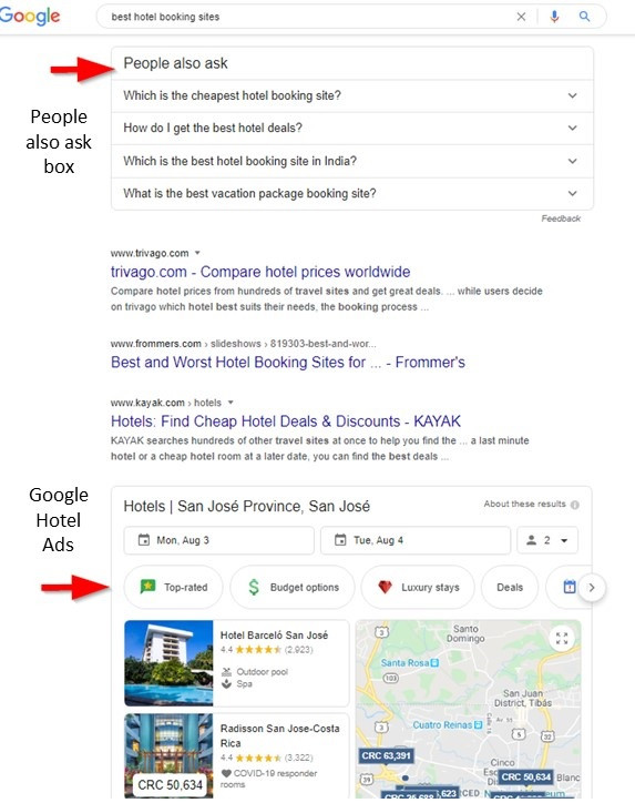 People also ask and Google Ads