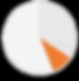 beljakovine_2-removebg.png