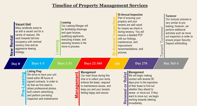 Property Management Brochure (1)_edited.