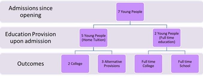 education results.jpg