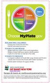 ChooseMyPlate Portions