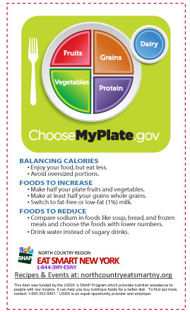 ChooseMyPlate Portions