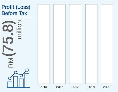 Profit before tax-01.jpg