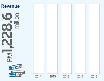 Revenue chart-01.jpg