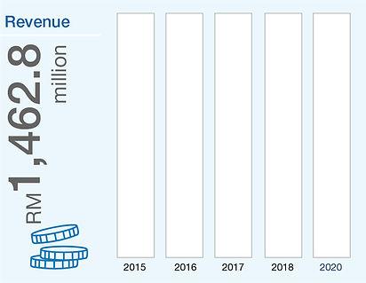Revenue template-01-01-01.jpg