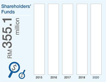 Shareholders Fund-01-01.jpg