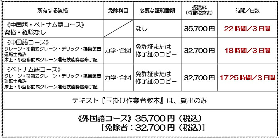 受講料 外国語コース.jpg