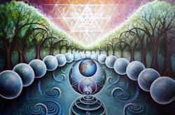 Soul Activites