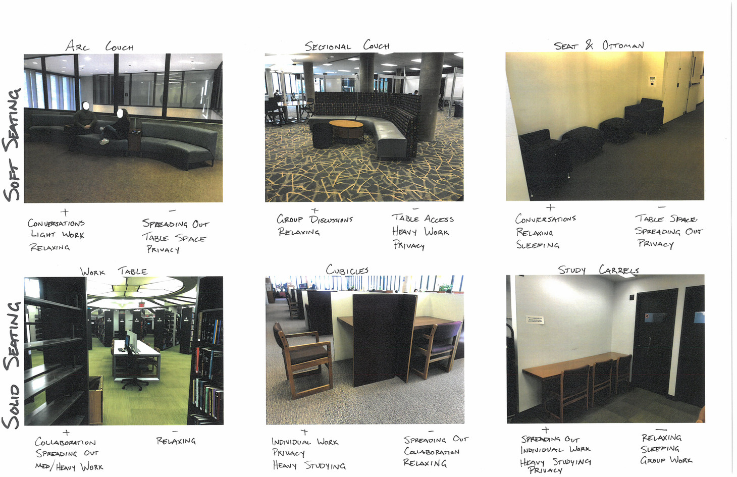 Annotated library seating audit