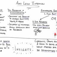 Dr. Levin Interview