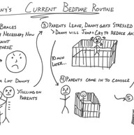 Danny's bedtime routine