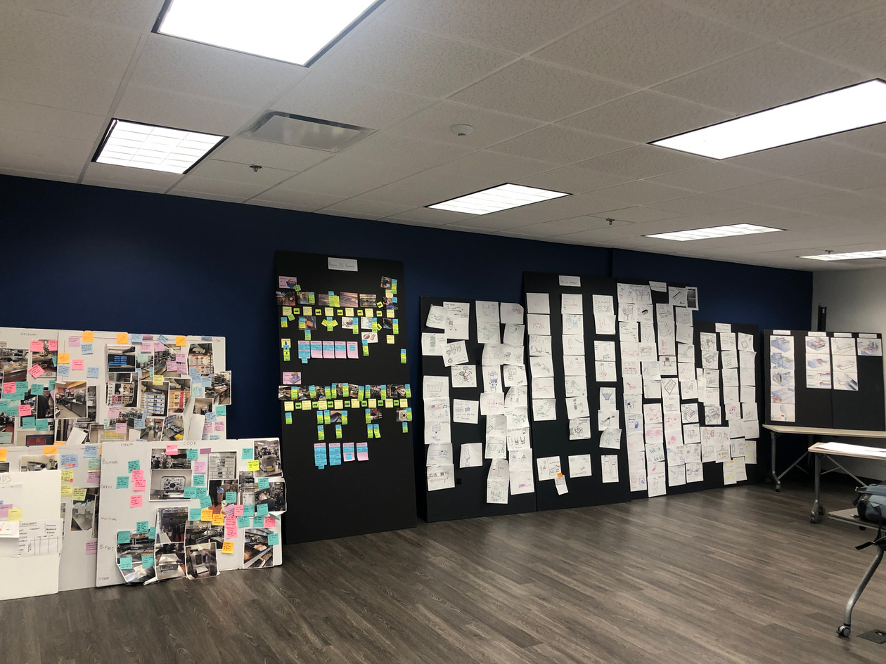Brainstorming boards