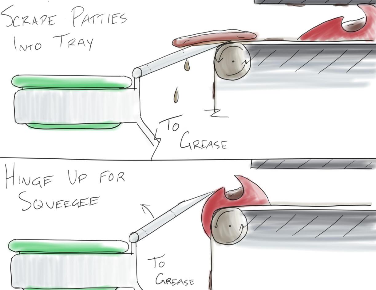 Hinged scraper detail