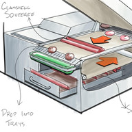 Grill overview