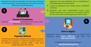 How to apply for Financial Assistance for Forced Unpaid Leave?