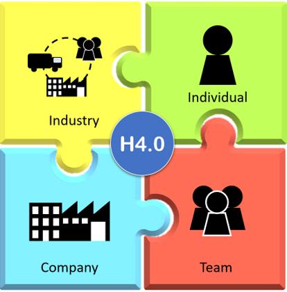 Humanity 4.0 logo.png