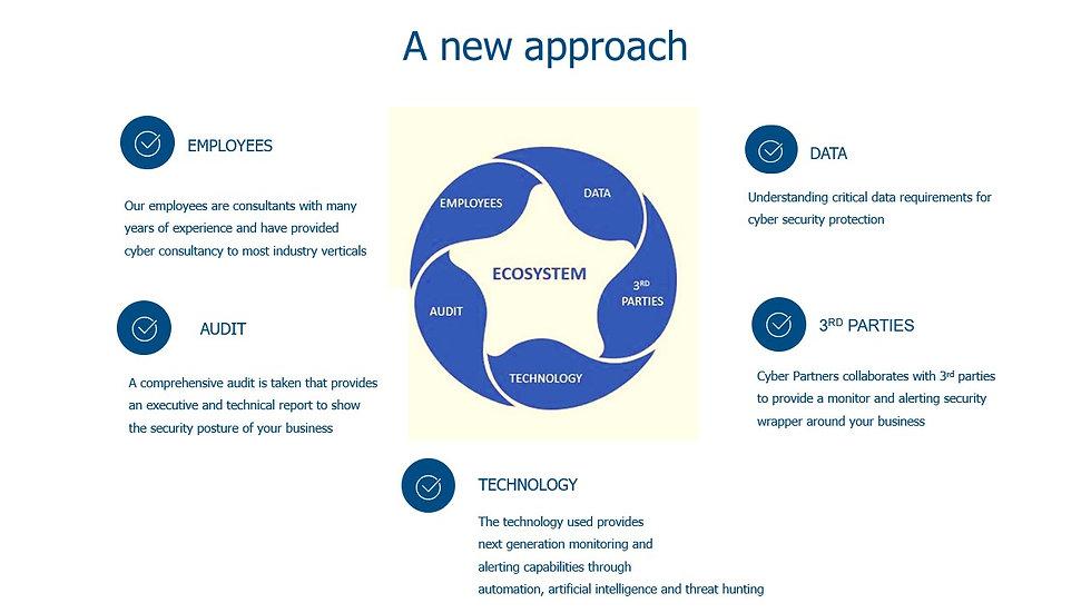 new approach.JPG