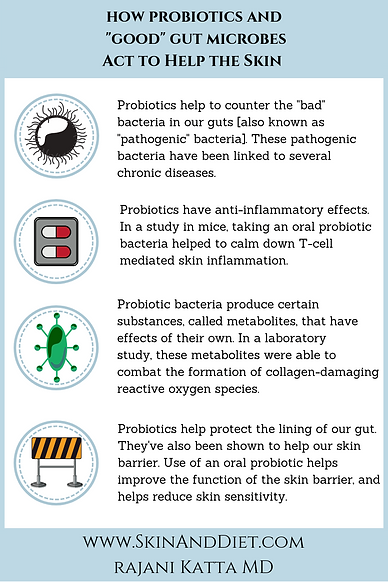 Why probiotics are good for the skin Ins