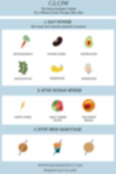 Glow Diet Revised Again 2.png