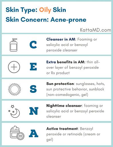 CESNA acne_ oily .png