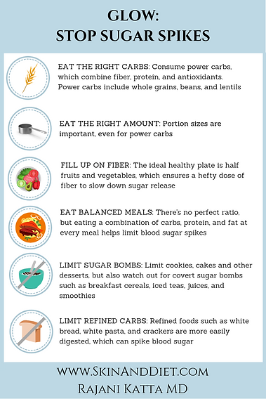 Infographic Stop Sugar Spikes, eat the right carbs (whole grains, beans, lentils), fibers and balanced meals. Stop sugar bombs and refined carbs