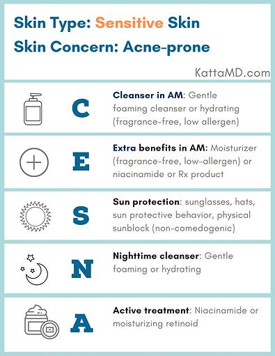 CESNA acne_ sensitive.png