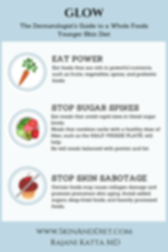 Glow Diet_ The Basics.png