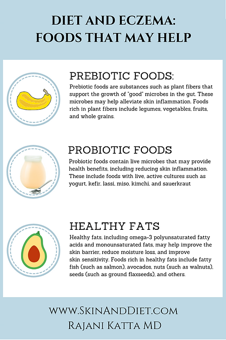 Eczema_ Foods that May Help.png