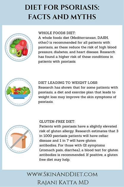 Diet for psoriasis facts and myths infographic