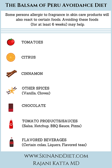 Infographic Balsam of Peru Avoidance Diet. Stop tomatoes, citrus, cinnamon, vanilla, chocolate, tomato products, flavored beverages (colas, liquers, flavored teas)